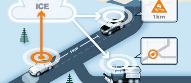 Volvo komunikacja